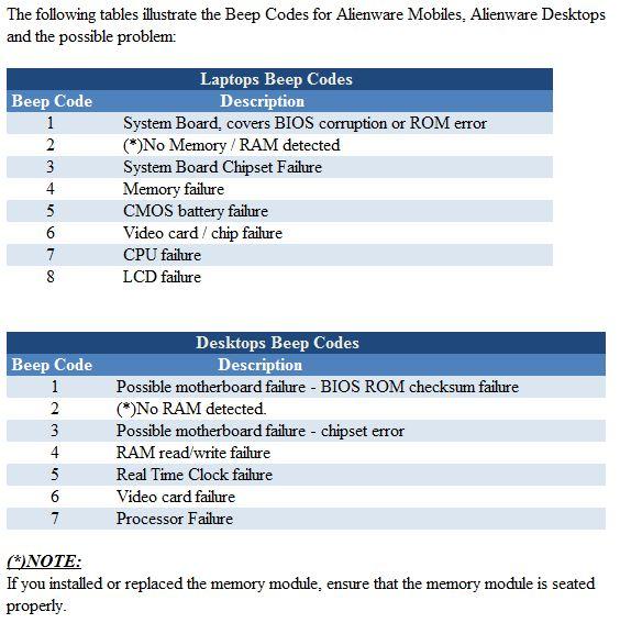 Erläuterung Alienware Beep-Codes - Alienware/Dell Support - AW-Community