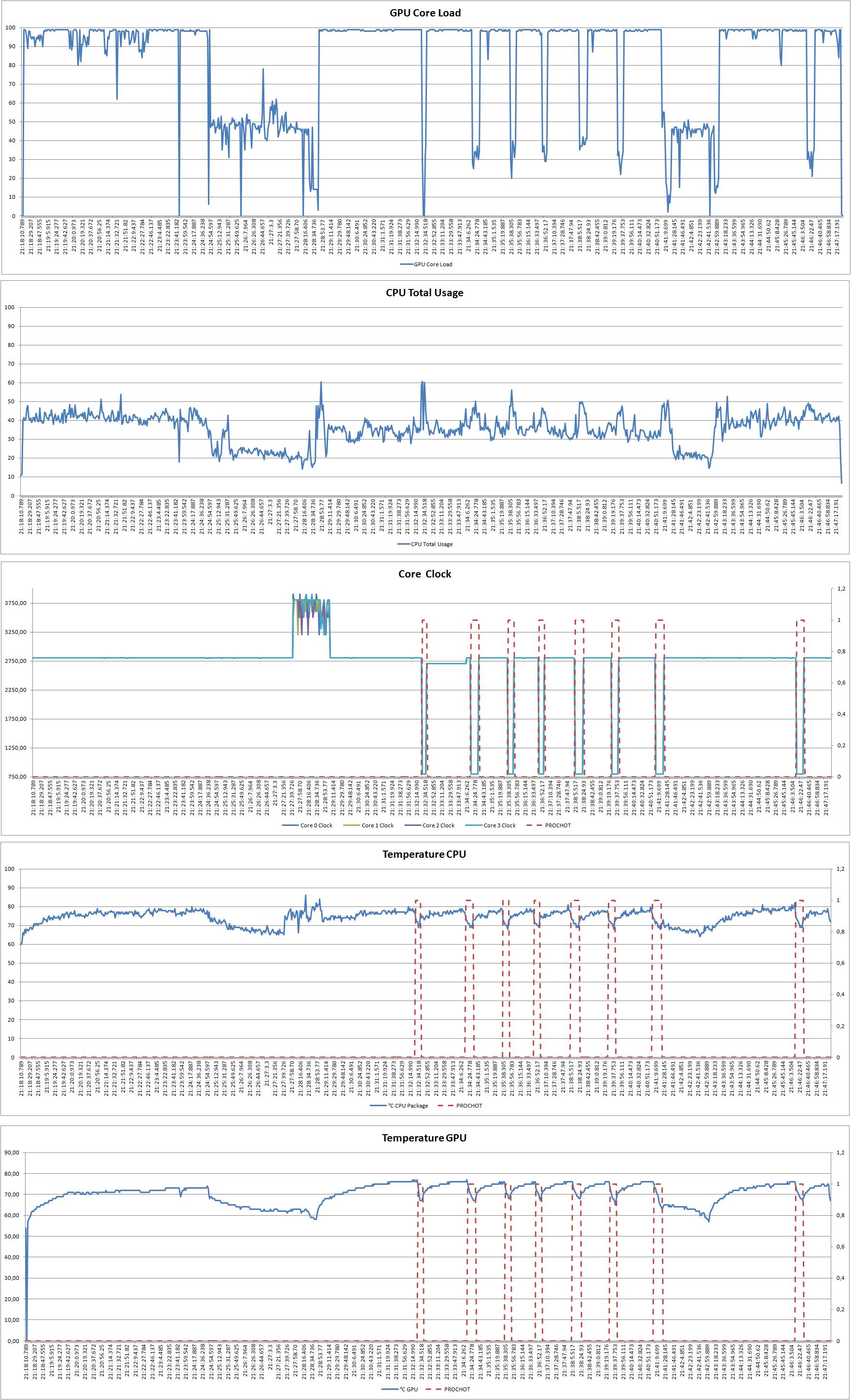 Alienware 17 R2] Alienware 17 R2 Temperatur Probleme - Seite