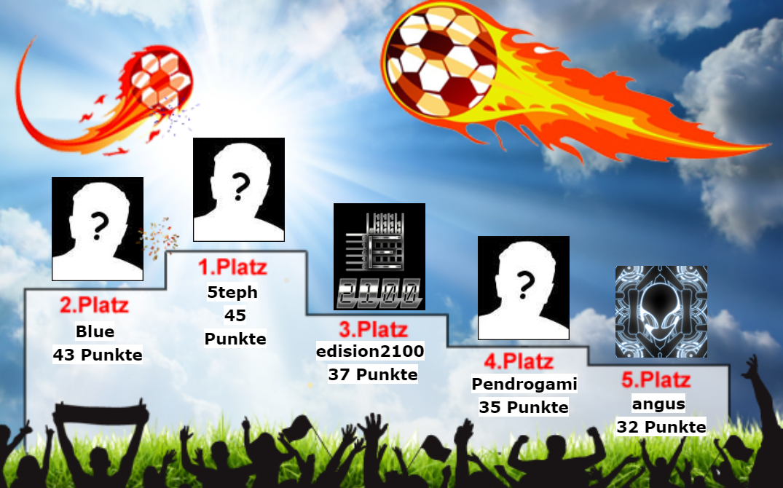 Rangliste Tippspiel EM 2016