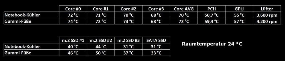 Vergleich.thumb.jpg.f70b3bf8892ad49e9fde30b350f2a706.jpg
