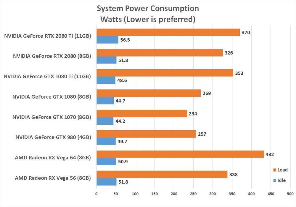 1028554178_power-consumption2080.thumb.jpg.8d312a84f5f04dd02b2201f5541918e2.jpg